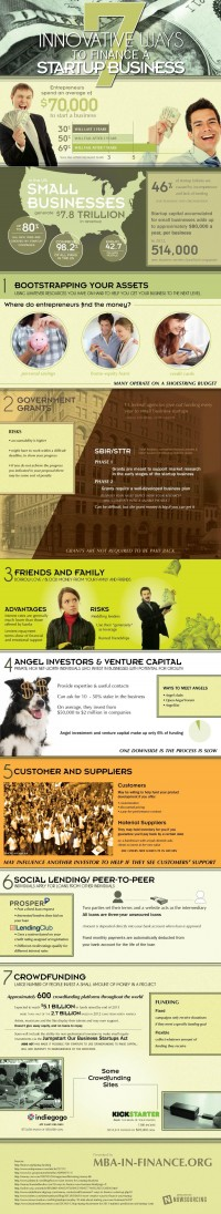 Seven Innovative Ways to Finance a Startup [Infographic] - Business 2 Community