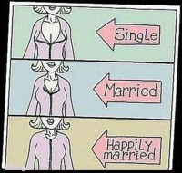 How To Identify Single And Married Women - KEEP YOU SMILE Funny Pictures website