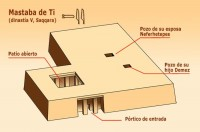 saqqara-mastaba-ti.jpg (700×461)