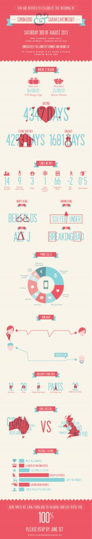 Wedding Invitation // Infographics on