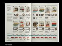 Toyota - Editorial illustration / infographic on