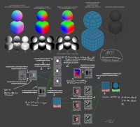 TextureCoordinates???????:uvtut_3dprojectionnetwork.jpg - Polycount Wiki