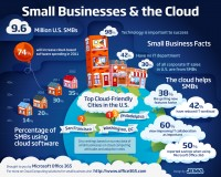 small-business-the-cloud.png (1280×1024)