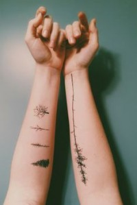 Tattoos on Pinterest - design inspiration for your next tattoo
