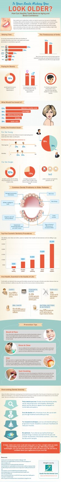Is Your Smile Making You Look Older? | South Florida Dental Care