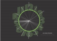 Information Graphics - Visual Communications in Context on