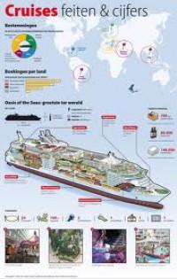 infographics nederland - Google zoeken