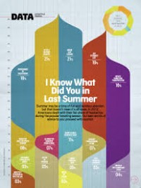 money magazine infographics - Google Search