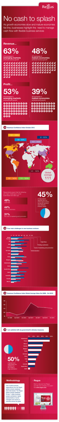 UK-Regus-BCI-Infographic.png (530×3741)