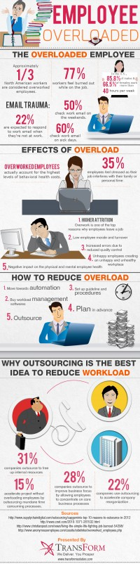 Outsourcing: Best solution to Reduce Employee Overload [Infographic] | TransForm Solution