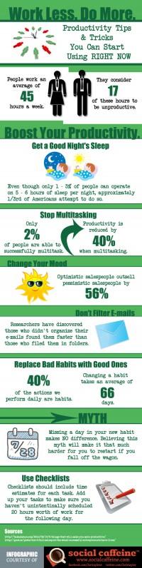 Ein paar einfache Tipps, sofort produktiver zu arbeiten