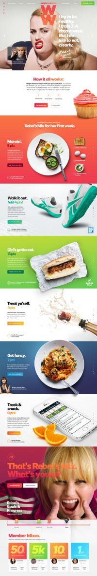 Weight Watchers by Heather Luipold | Inspiration DE