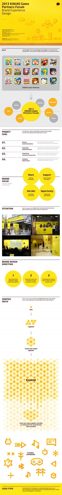 KAKAO Game Partners Forum Brand eXperience Design on