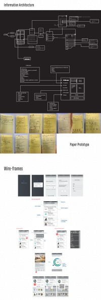 Pin by Bo Vittrup on UX-illustrations | Pinterest