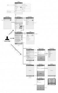 UX flow map | UX-illustrations | Pinterest