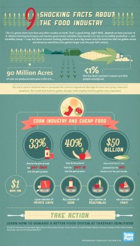 Infographic: 9 Shocking Facts About the Food Industry