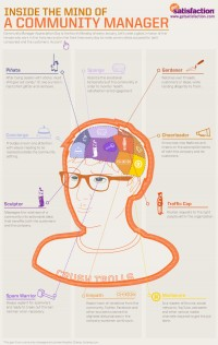 The mind of a Community Manager | Inspiration DE