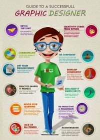 Guide To A Successful Graphic Designer – Infographic | Inspiration DE