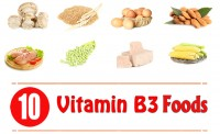 Top 10 Vitamin B3 Foods To Include In Your Diet