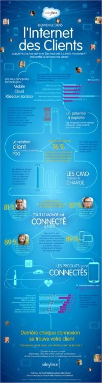 infographie-salesforce.jpg (1024×3834)