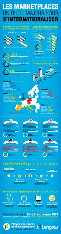 Infographie-marketplaces.jpg (1200×4597)