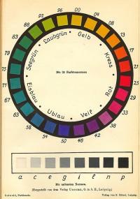design-is-fine: Wilhelm Ostwald, Farbtonnormen... - Dark side of typography