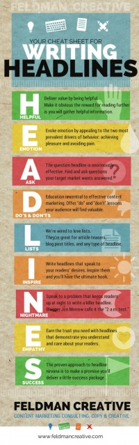 Writing Headlines infographic | Inspiration DE