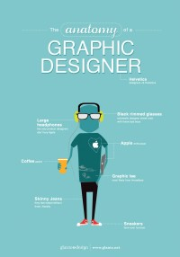 The Anatomy of a Graphic Designer | Inspiration DE