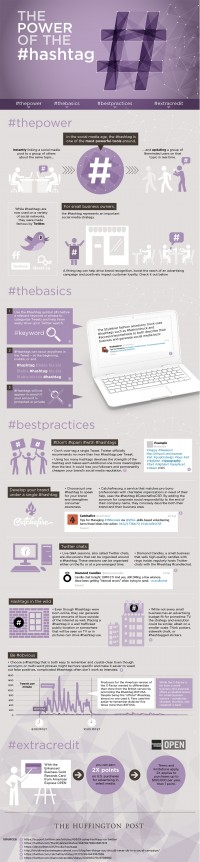 The Power Of The #Hashtag [INFOGRAPHIC] – AllTwitter | Inspiration DE