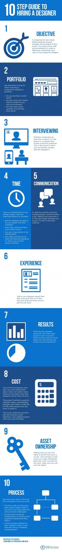 Infographic - 10 Step Guide to Hiring a Designer