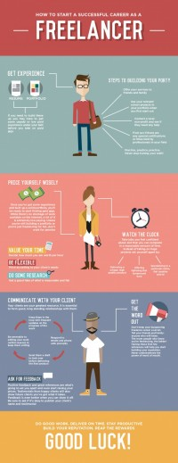 How to Start a Successful Career as a Freelancer | Inspiration DE