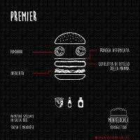 Burger Poster for Mentelocale - Beverage and Food on