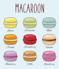 Guide To Making French Macaroons | Bakery Recipe | Pro Baker's Recipe