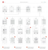 UX-Kits-Mobile-Flowchart-Example.jpg by Eric Miller
