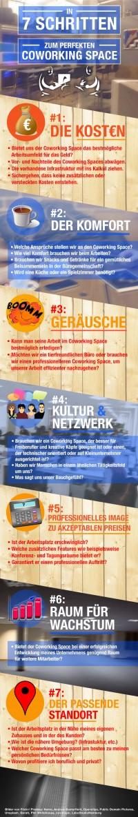 KMUs im Dreiländereck, In sieben Schritten zum perfekten Coworking Space