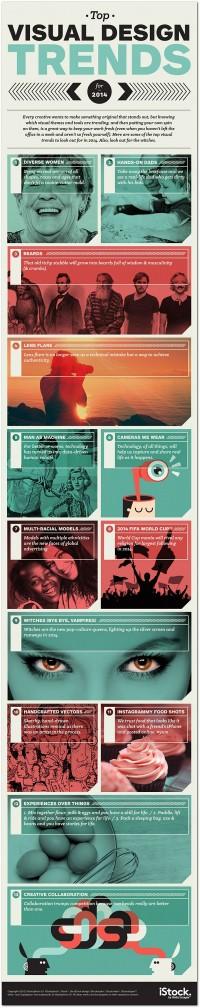 Pin by Nancy Tovar Huxen on I <3 Infographs! | Pinterest