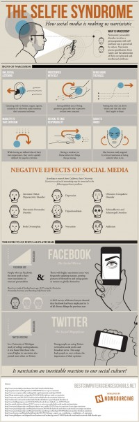Selfie Syndrome How Social Media is Making Us Narcissistic [Infograph…