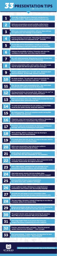 33 consejos sobre presentaciones (en formato tweet) #infografia #infographic #education | TICs y Formación