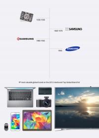 Rebranding Samsung — Aziz ~ visual designer