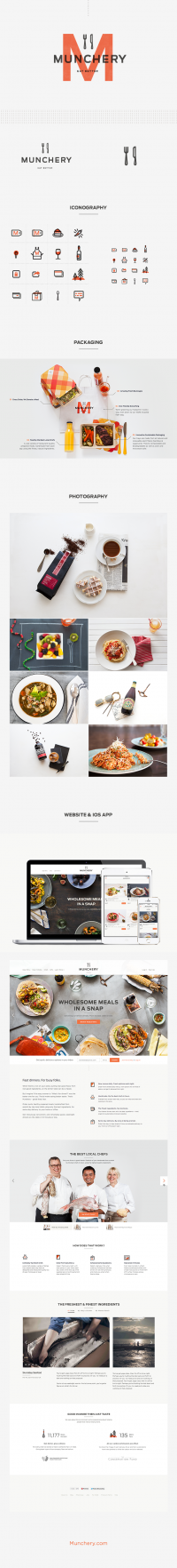 Munchery Redesign on Inspirationde
