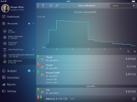 ipad_dashboard_full.png by Alexander Zaytsev