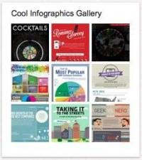 Cool Infographics - Blog - Christmas Drinks (alcoholic) from Around theGlobe