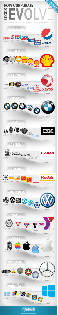 12 Classic Logos That Look Absolutely Nothing Like Their Originals (INFOGRAPHIC)