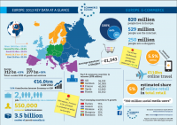 infographie-e-commerce-europe-1024x724.png (1024×724)