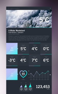THE WORK OF STUDIOJQ / Weather Dashboard // Global Outlook UI/UX on Behance