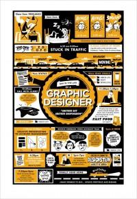 Ink Initiative current prints - Design Bureau of Amerika