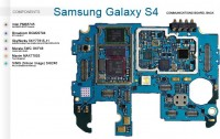 Samsung Galaxy S4 Teardown - A Complete Visual Guide | Contact Telephone Numbers