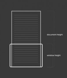 How to Build a Page Scroll Progress Indicator W...