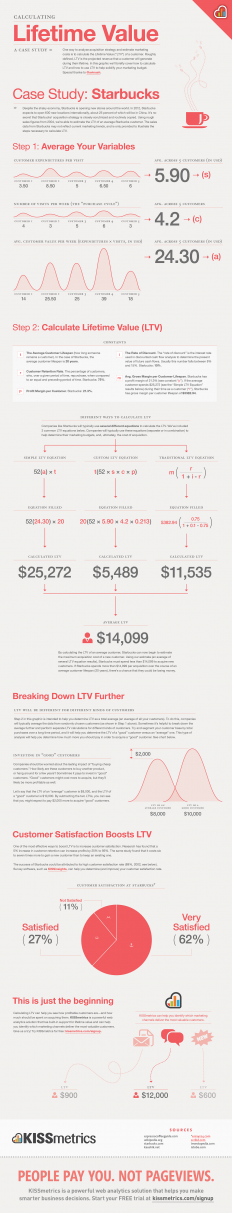 ltv.png by Jason Caldwell