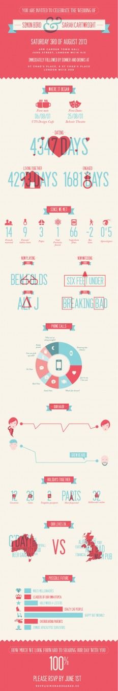 Wedding Invitation // Infographics on